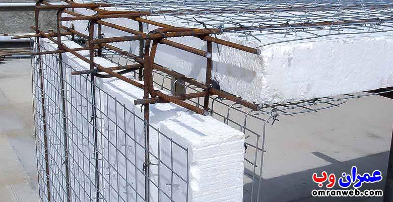 اتصال پانل دیواری به سقفی